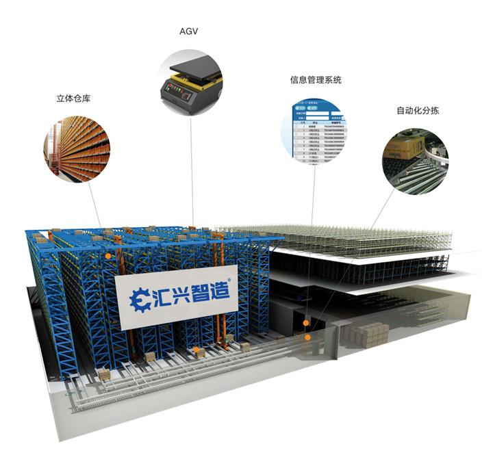 自动化立体仓库系统组成